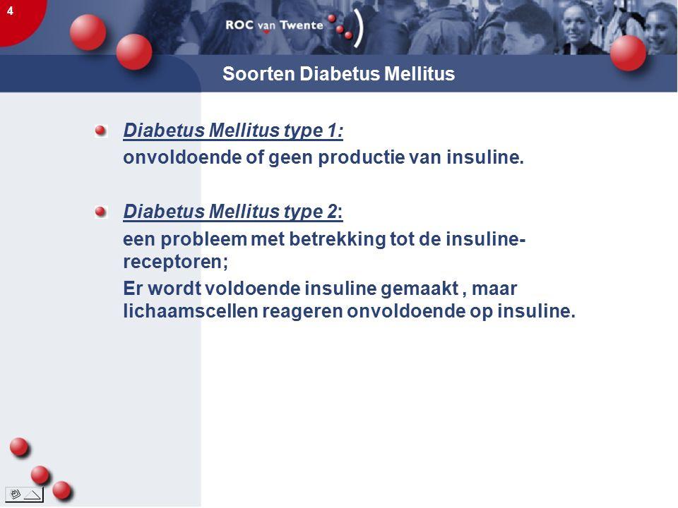 Soorten Diabetus Mellitus