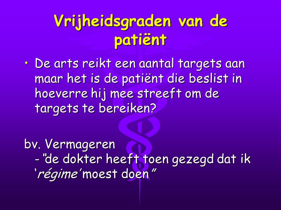 Vrijheidsgraden van de patiënt