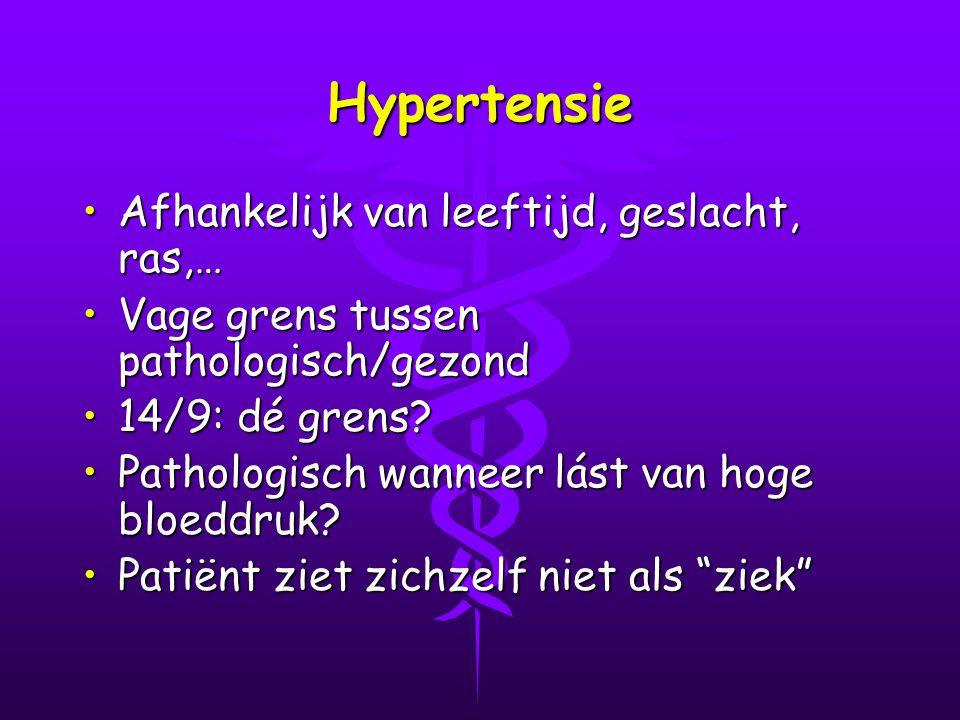 Hypertensie Afhankelijk van leeftijd, geslacht, ras,…