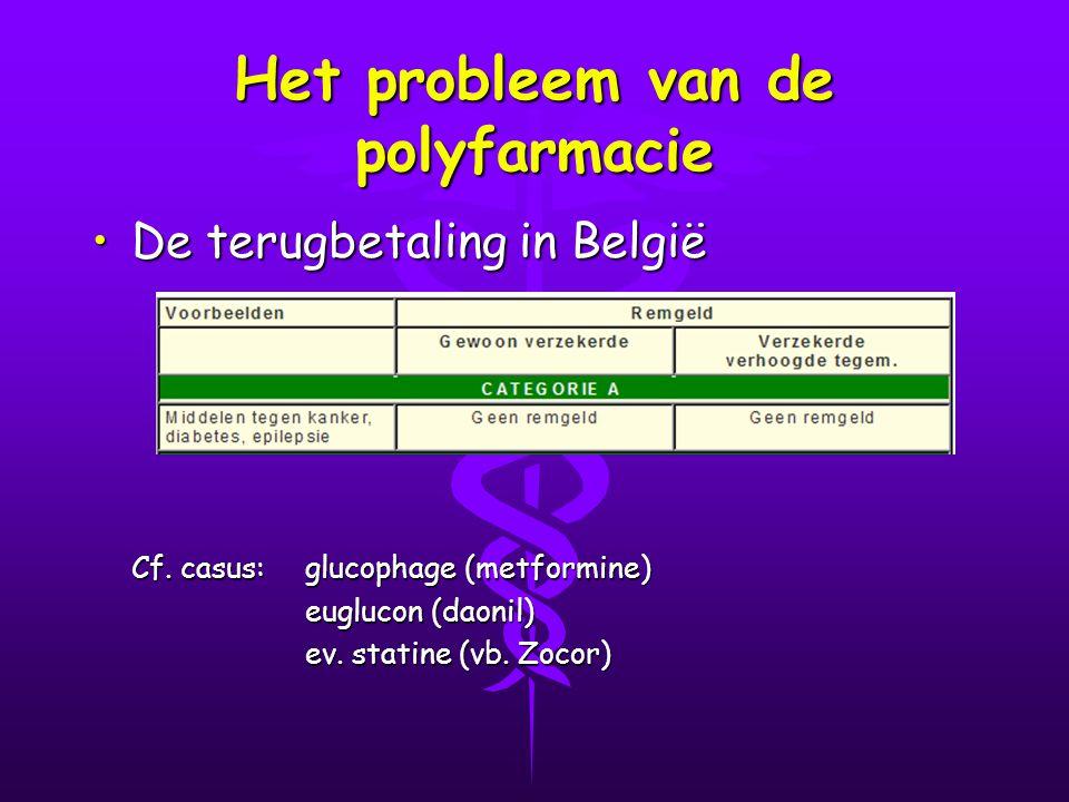 Het probleem van de polyfarmacie