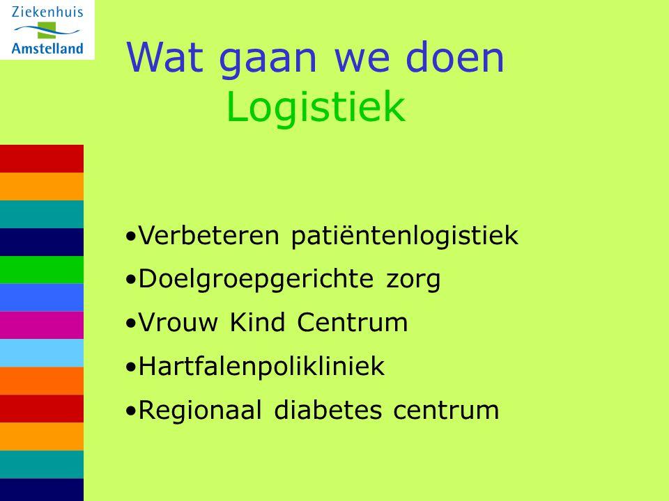 Wat gaan we doen Logistiek