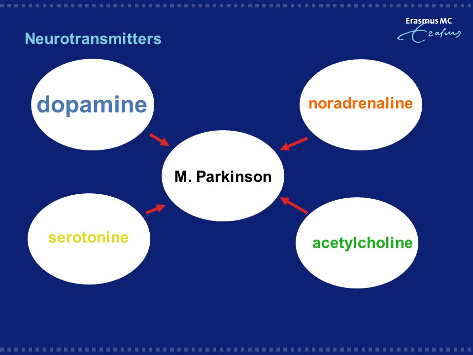 dopamine Neurotransmitters noradrenaline M. Parkinson serotonine