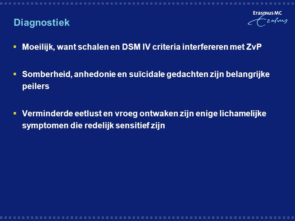 Diagnostiek Moeilijk, want schalen en DSM IV criteria interfereren met ZvP. Somberheid, anhedonie en suïcidale gedachten zijn belangrijke peilers.