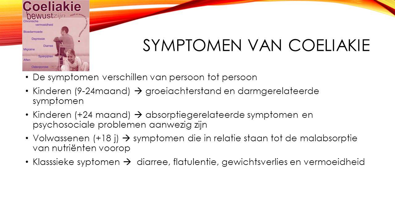 Symptomen van coeliakie