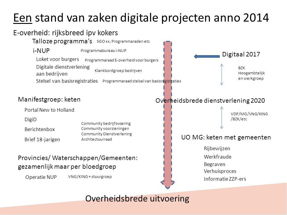 Een stand van zaken digitale projecten anno 2014