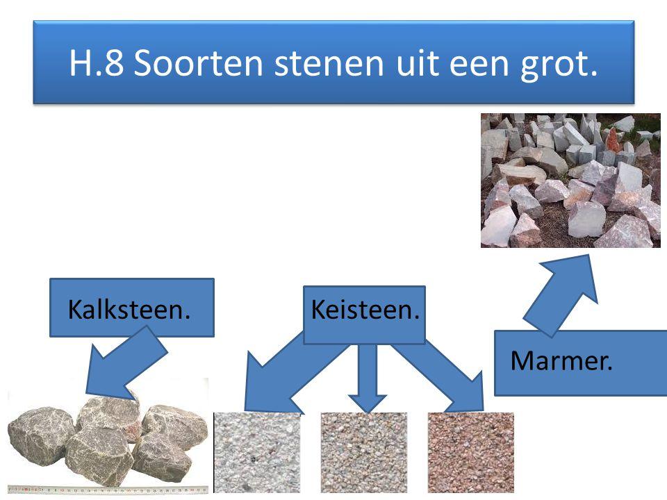 H.8 Soorten stenen uit een grot.