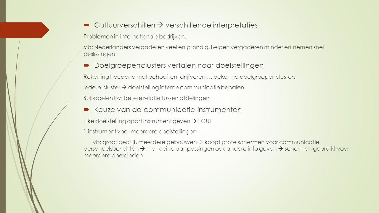 Cultuurverschillen  verschillende interpretaties