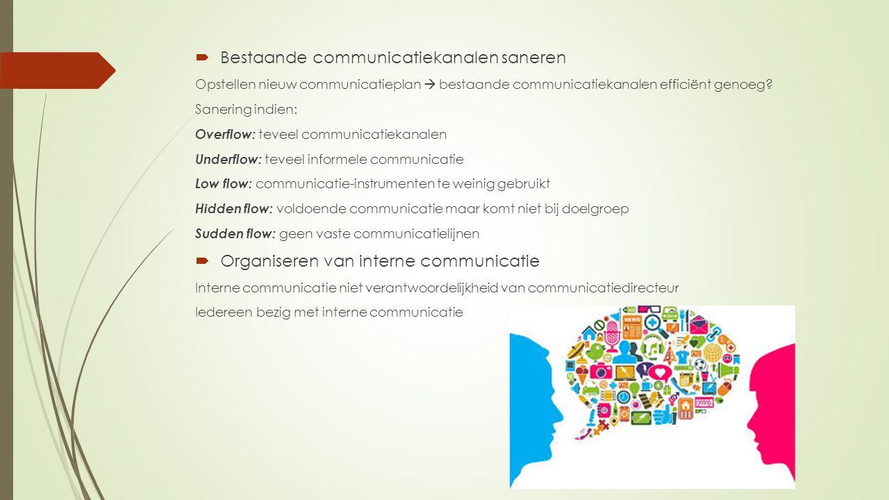 Bestaande communicatiekanalen saneren