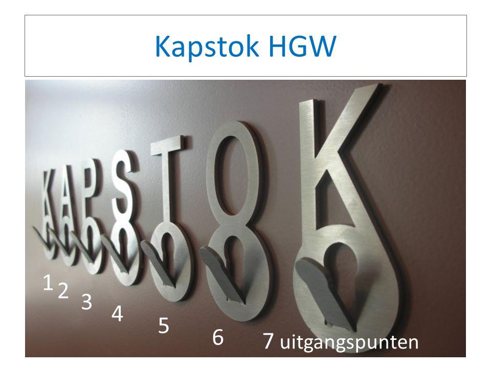 Kapstok HGW 1 2 3 4 5 6 7 uitgangspunten