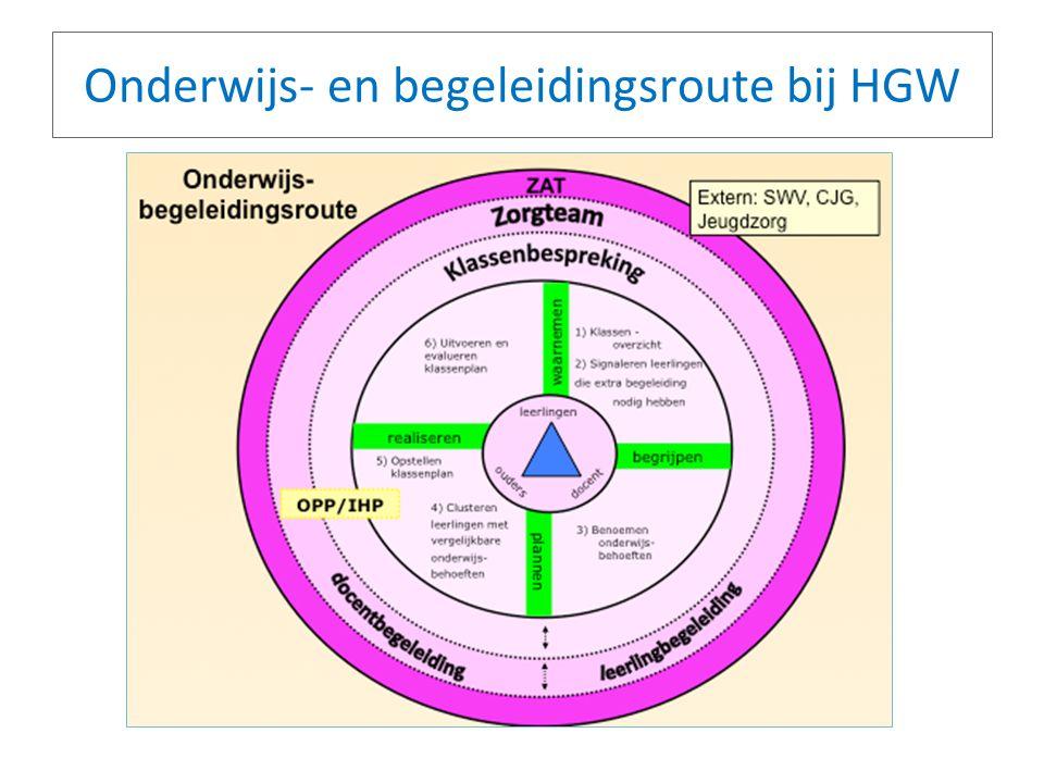 Onderwijs- en begeleidingsroute bij HGW