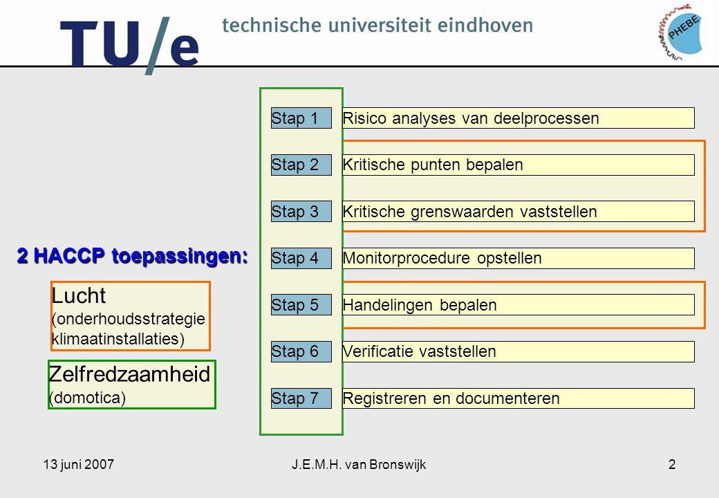 Lucht Zelfredzaamheid 2 HACCP toepassingen: Stap 1 Stap 2 Stap 3