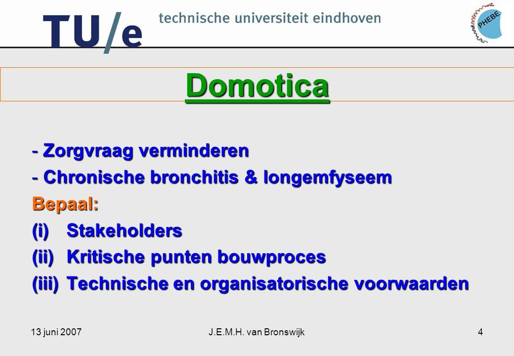 Domotica Zorgvraag verminderen Chronische bronchitis & longemfyseem