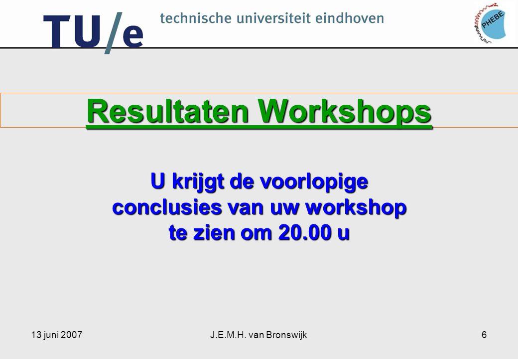 U krijgt de voorlopige conclusies van uw workshop te zien om 20.00 u