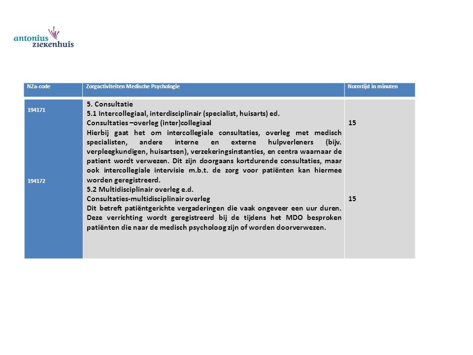 5.1 Intercollegiaal, interdisciplinair (specialist, huisarts) ed.