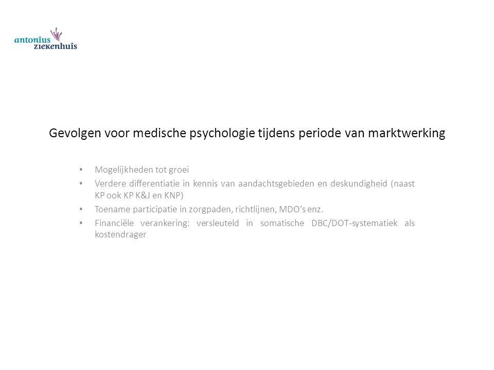 Gevolgen voor medische psychologie tijdens periode van marktwerking