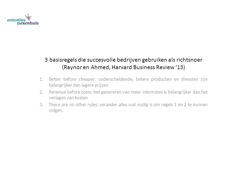 3 basisregels die succesvolle bedrijven gebruiken als richtsnoer (Raynor en Ahmed, Harvard Business Review '13)