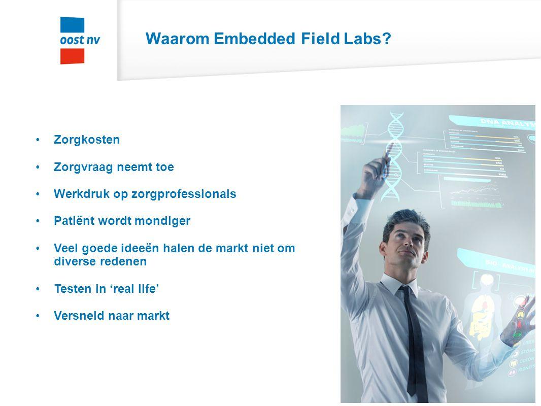 Waarom Embedded Field Labs