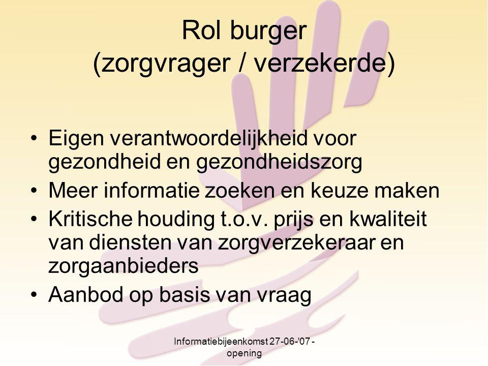 Rol burger (zorgvrager / verzekerde)