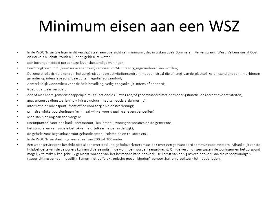 Minimum eisen aan een WSZ