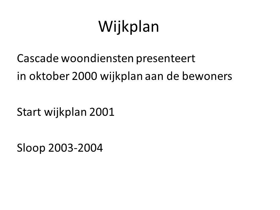 Wijkplan Cascade woondiensten presenteert