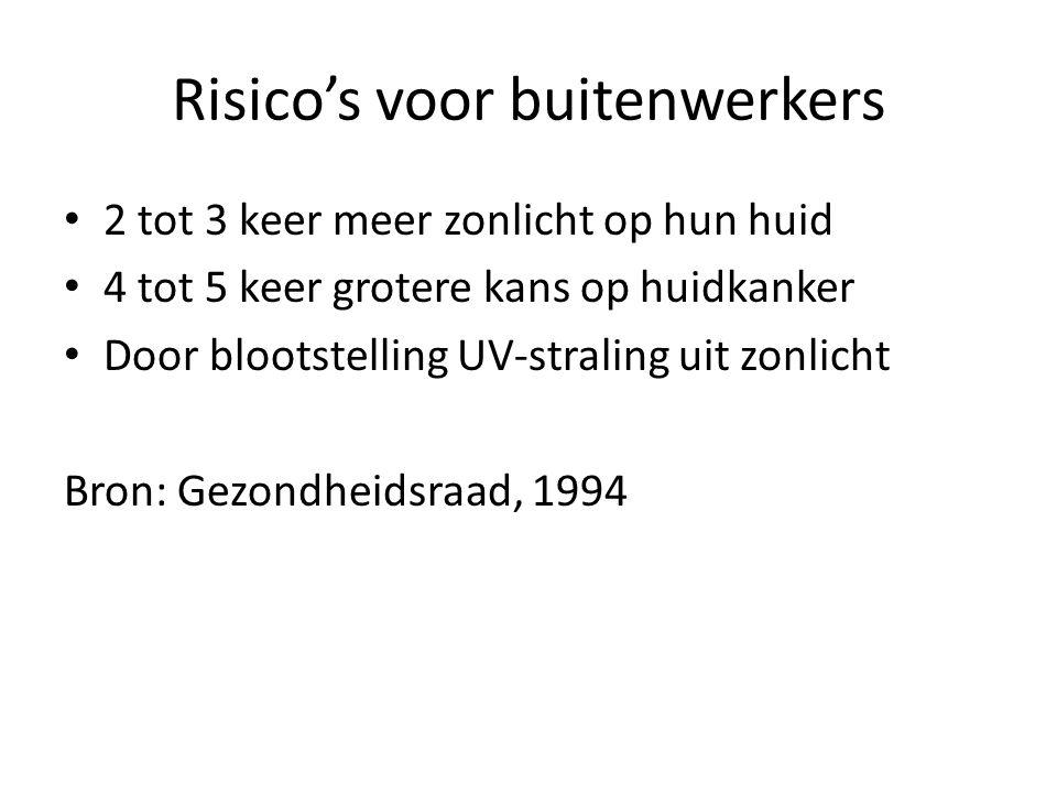 Risico's voor buitenwerkers