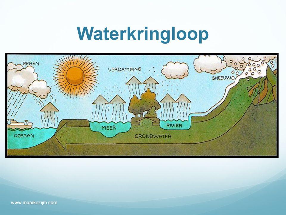 Waterkringloop www.maaikezijm.com