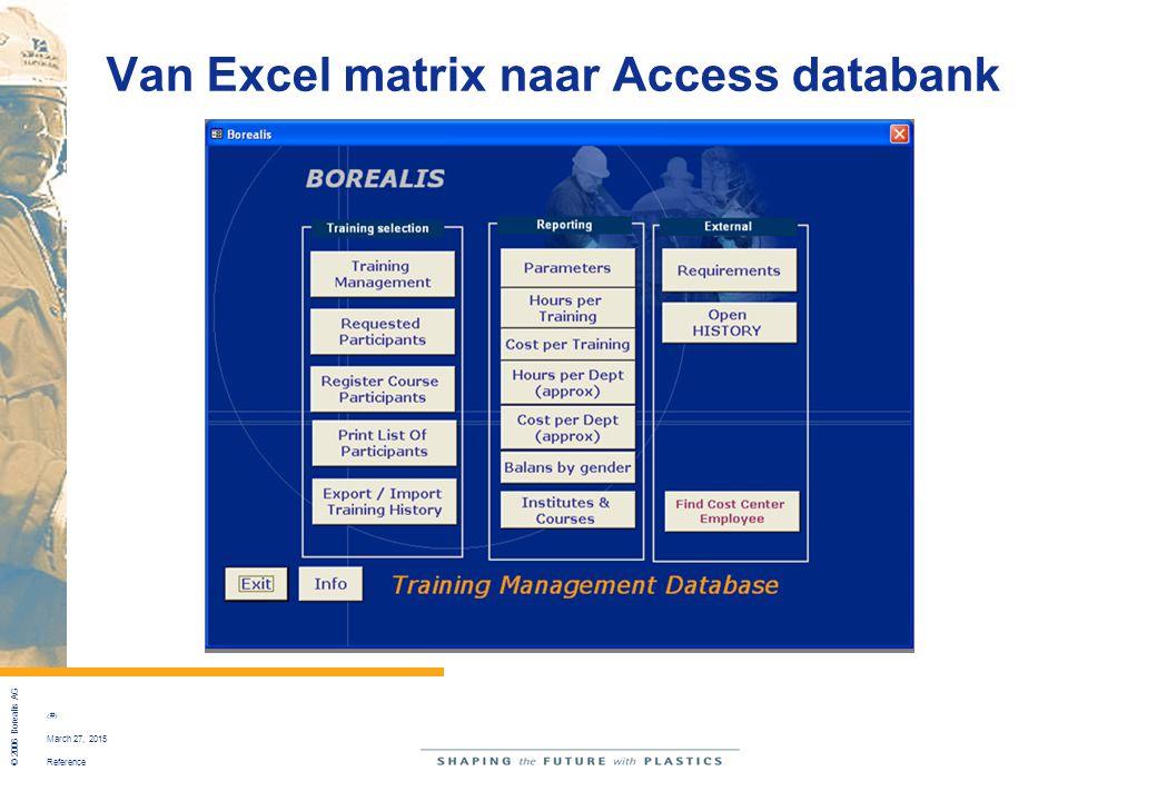Van Excel matrix naar Access databank