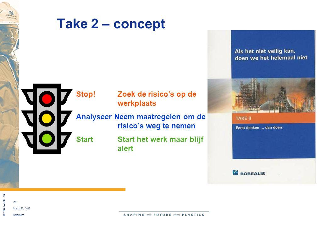 Take 2 – concept Stop! Zoek de risico's op de werkplaats