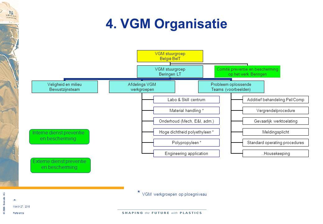 4. VGM Organisatie * VGM werkgroepen op ploegniveau