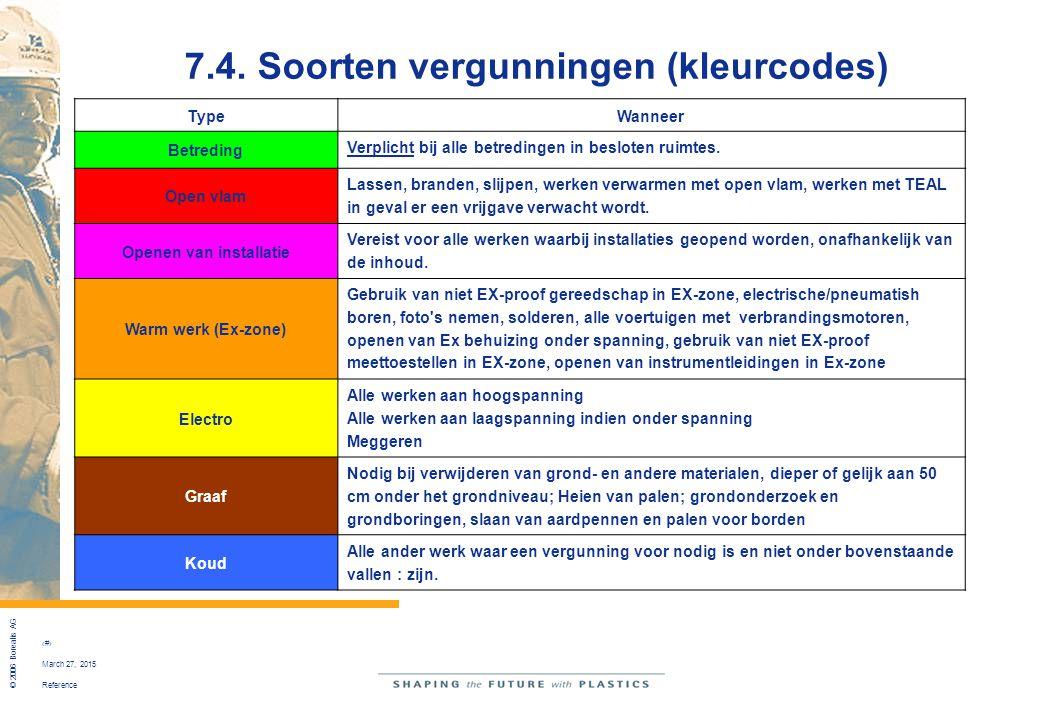 7.4. Soorten vergunningen (kleurcodes)