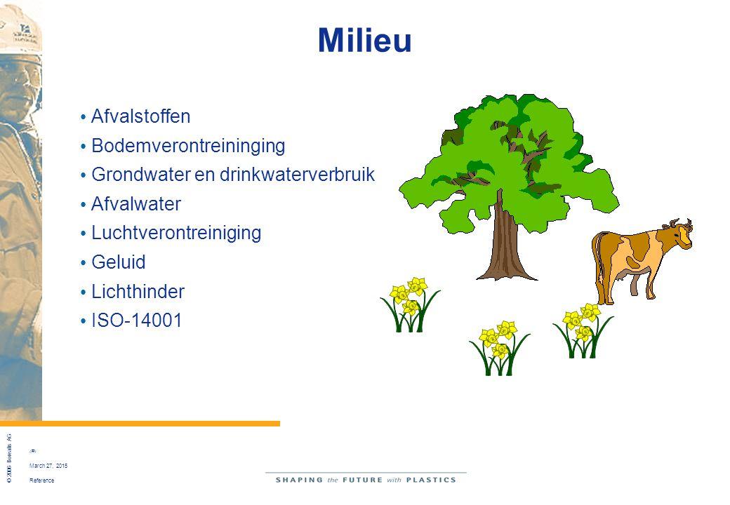 Milieu Afvalstoffen Bodemverontreininging