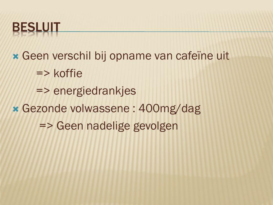 Besluit Geen verschil bij opname van cafeïne uit => koffie