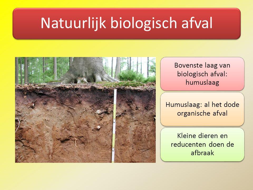 Natuurlijk biologisch afval