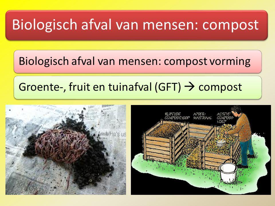 Biologisch afval van mensen: compost