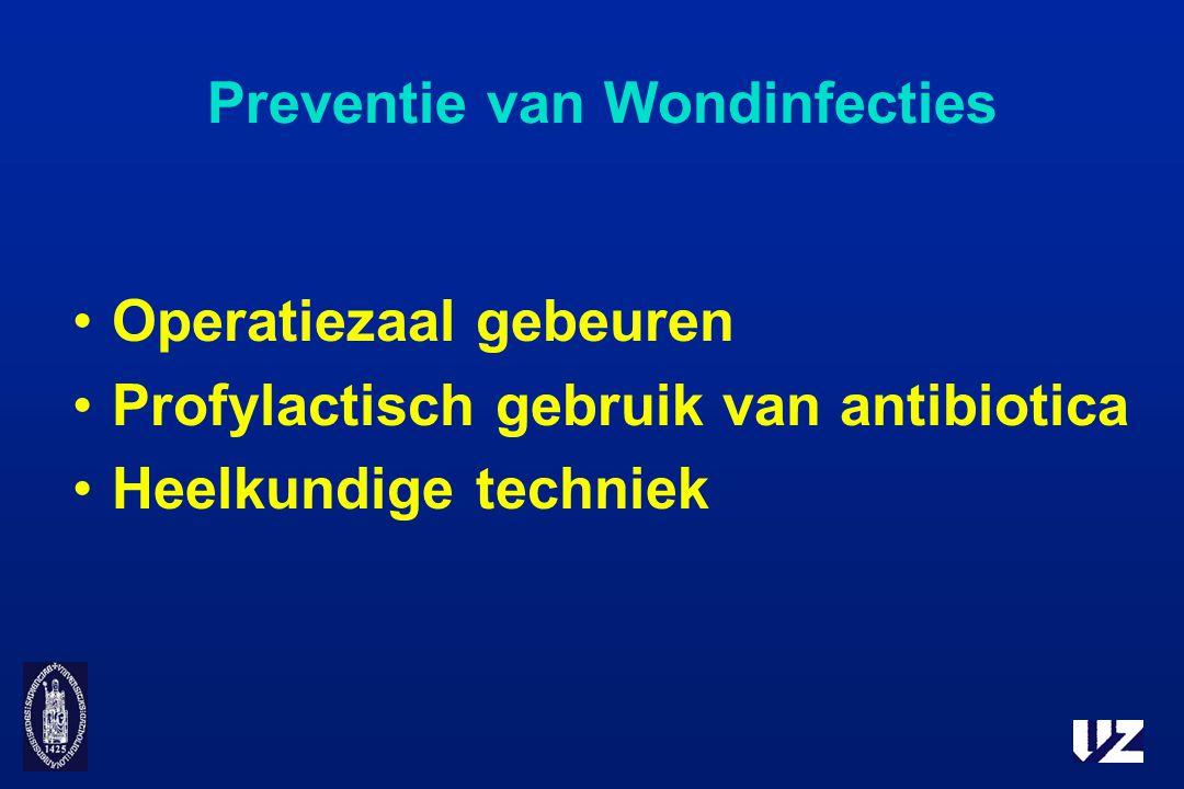 Preventie van Wondinfecties