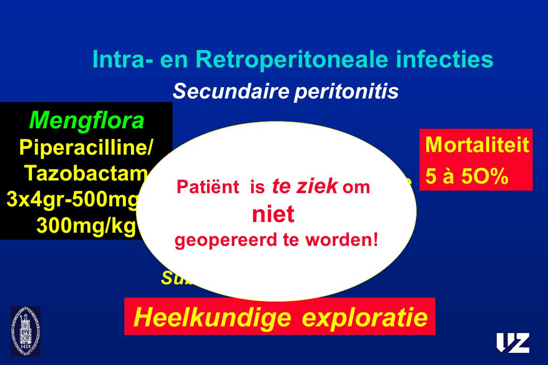 Intra- en Retroperitoneale infecties Heelkundige exploratie