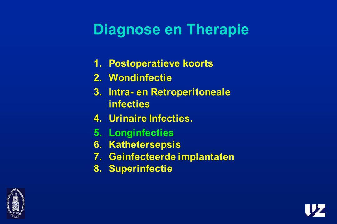 Diagnose en Therapie Postoperatieve koorts Wondinfectie