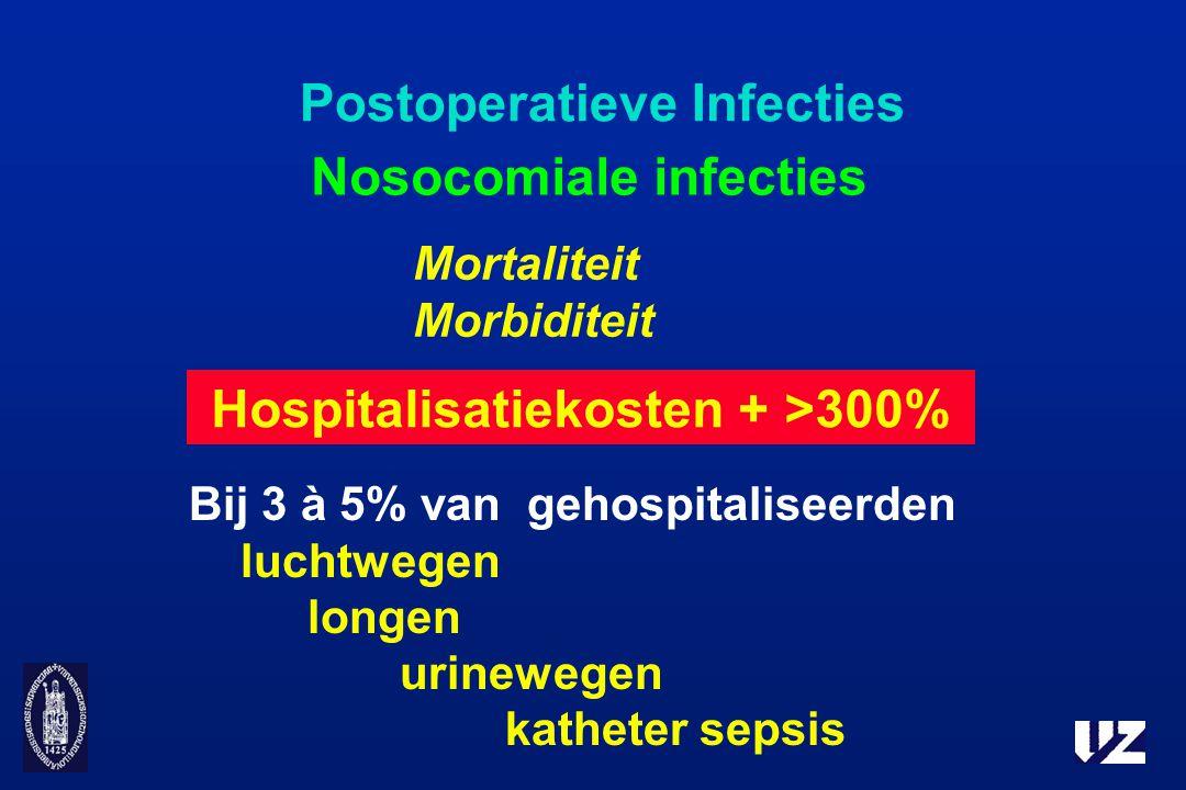 Postoperatieve Infecties
