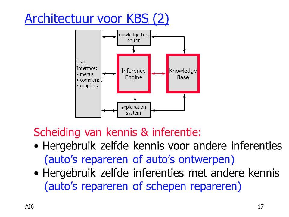 Architectuur voor KBS (2)
