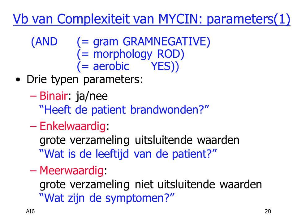 Vb van Complexiteit van MYCIN: parameters(1)