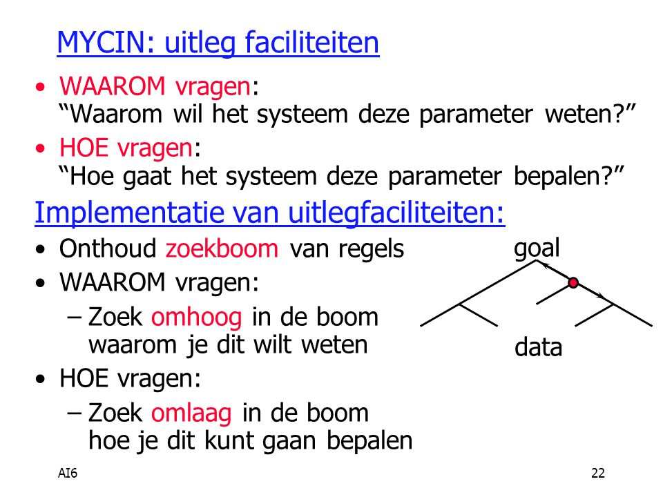 MYCIN: uitleg faciliteiten