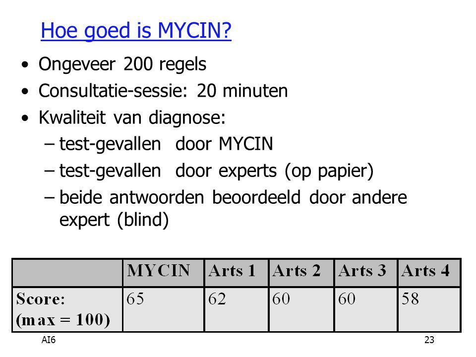 Hoe goed is MYCIN Ongeveer 200 regels Consultatie-sessie: 20 minuten