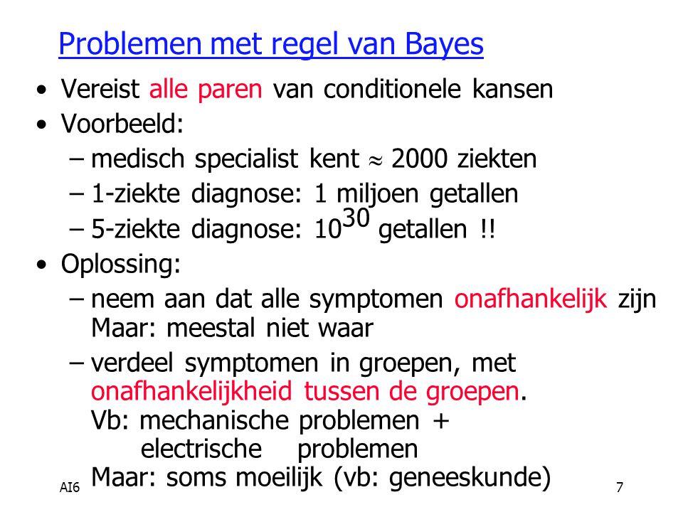 Problemen met regel van Bayes
