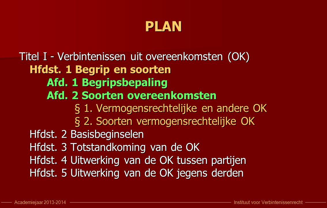 PLAN Titel I - Verbintenissen uit overeenkomsten (OK)