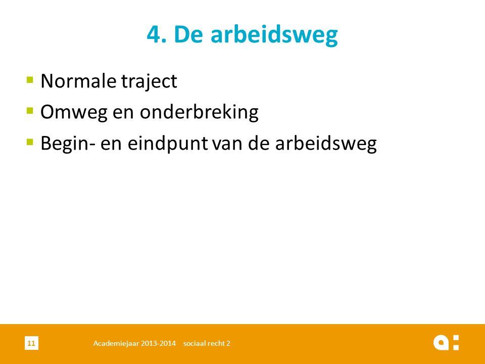 4. De arbeidsweg Normale traject Omweg en onderbreking