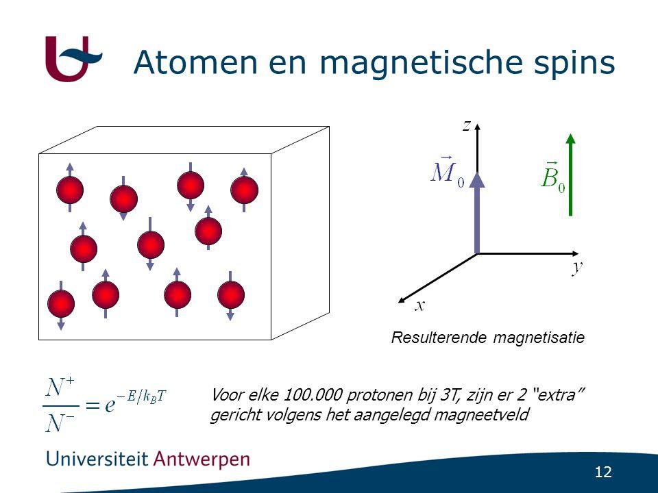 Precessie in een magneetveld