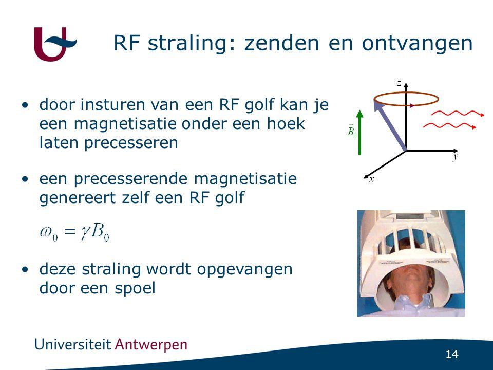 RF puls precesserende magnetisatie frequentie: