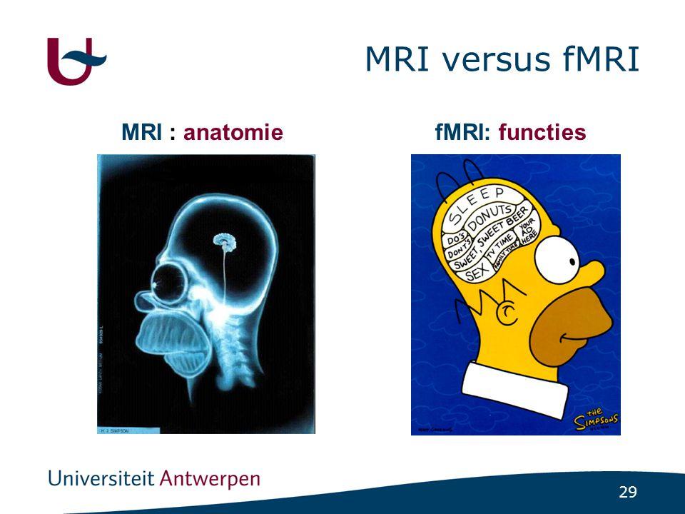 T2 en T2* verval Mxy T2 T2* t inhomogeniteiten in het magneetveld