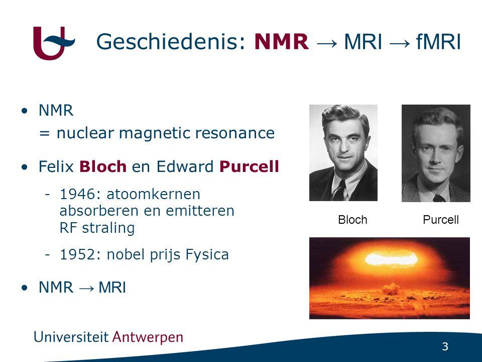 Geschiedenis: NMR → MRI → fMRI