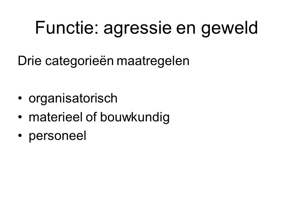 Functie: agressie en geweld
